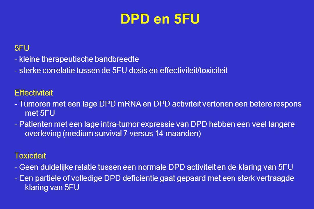 DPD en 5FU 5FU - kleine therapeutische bandbreedte - sterke correlatie tussen de 5FU dosis en effectiviteit/toxiciteit Effectiviteit - Tumoren met een lage DPD mRNA en DPD activiteit vertonen een betere respons met 5FU - Patiënten met een lage intra-tumor expressie van DPD hebben een veel langere overleving (medium survival 7 versus 14 maanden) Toxiciteit - Geen duidelijke relatie tussen een normale DPD activiteit en de klaring van 5FU - Een partiële of volledige DPD deficiëntie gaat gepaard met een sterk vertraagde klaring van 5FU