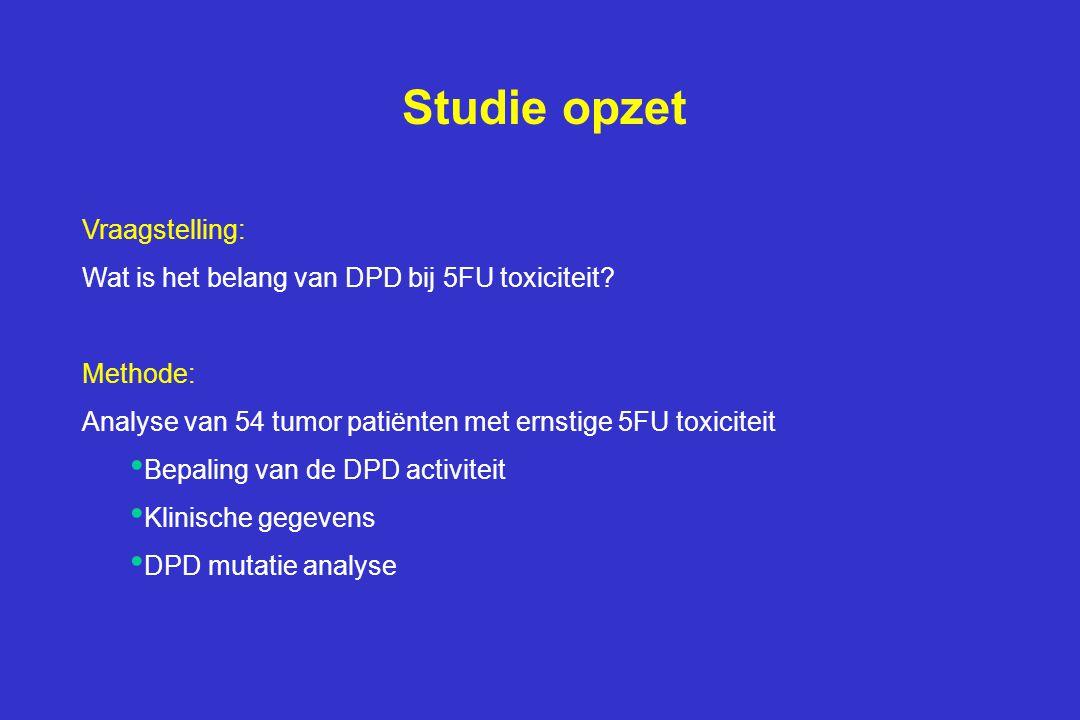 DPD activiteit en 5FU toxiciteit DPD deficiëntieNormaal DPD 70% Aantal patiënten 33 (61%)21 (39%) DPD activiteit (nmol/mg/uur) Mean ± SD3.9 ± 1.710.3 ± 2.4 Range0.09-6.97.2-17.9 Controles: DPD = 9.9 ± 2.8 nmol/mg/uur Clin Cancer Res (2000) 6: 4705-4712 Conclusie: Een DPD deficiëntie is de belangrijkste oorzaak voor ernstige 5FU toxiciteit