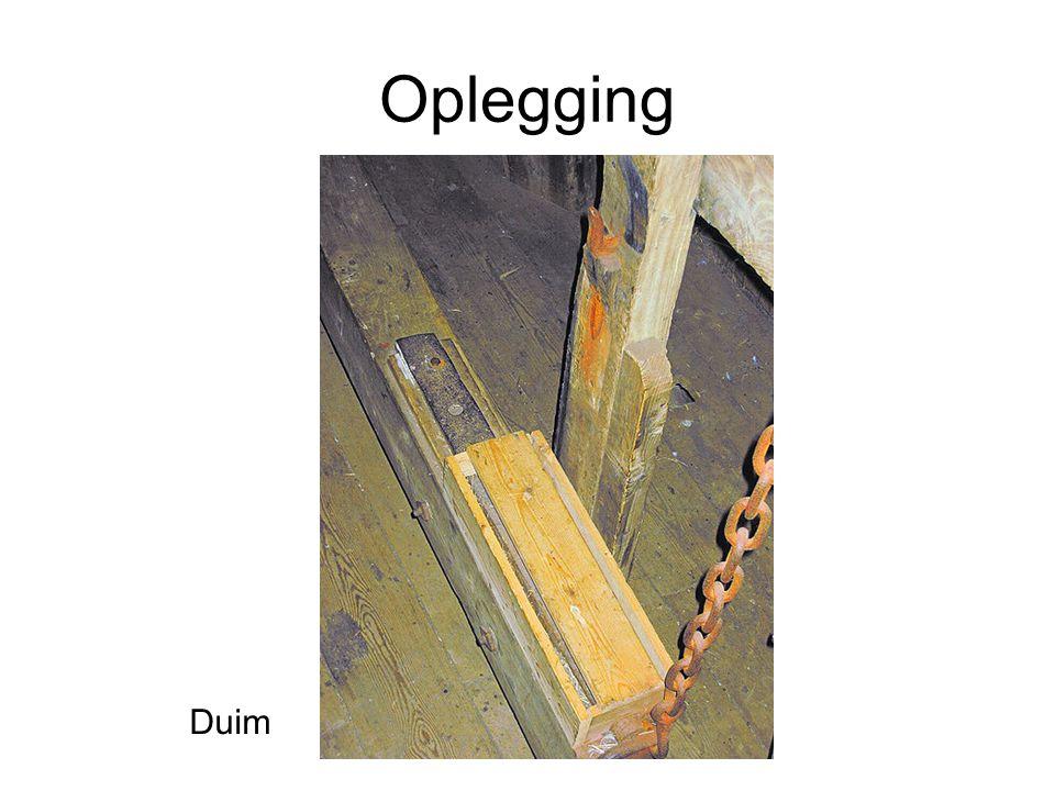 Oplegging Duim