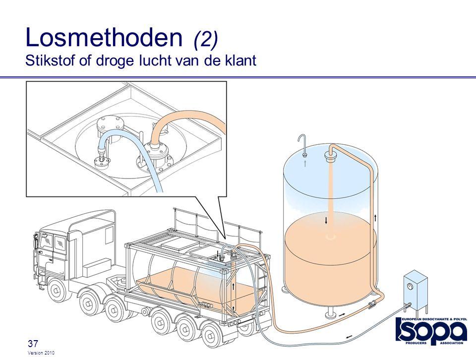 Version 2010 37 Losmethoden (2) Stikstof of droge lucht van de klant
