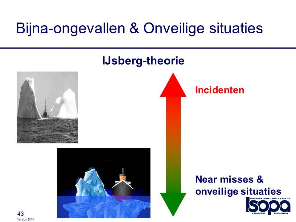 Version 2010 43 Bijna-ongevallen & Onveilige situaties IJsberg-theorie Near misses & onveilige situaties Incidenten