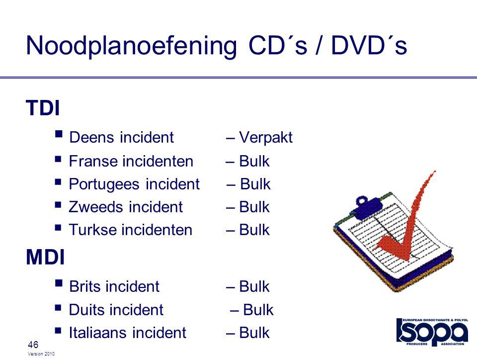 Version 2010 46 Noodplanoefening CD´s / DVD´s TDI  Deens incident – Verpakt  Franse incidenten – Bulk  Portugees incident – Bulk  Zweeds incident
