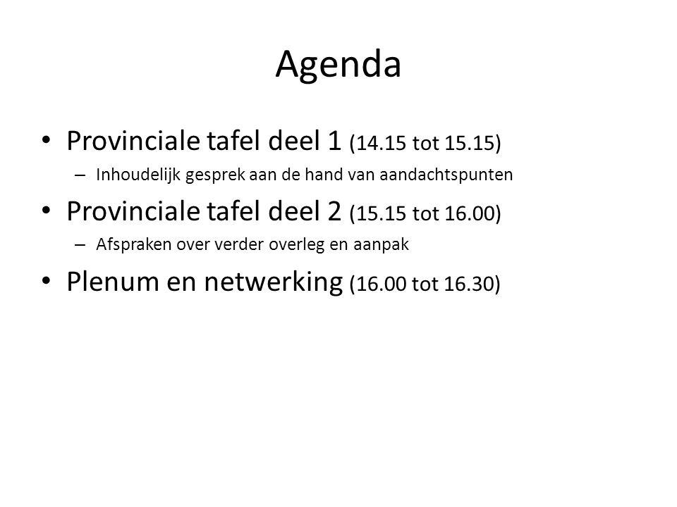 Agenda Provinciale tafel deel 1 (14.15 tot 15.15) – Inhoudelijk gesprek aan de hand van aandachtspunten Provinciale tafel deel 2 (15.15 tot 16.00) – A