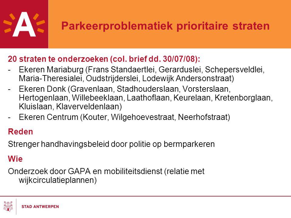 Parkeerproblematiek prioritaire straten 20 straten te onderzoeken (col. brief dd. 30/07/08): -Ekeren Mariaburg (Frans Standaertlei, Gerarduslei, Schep