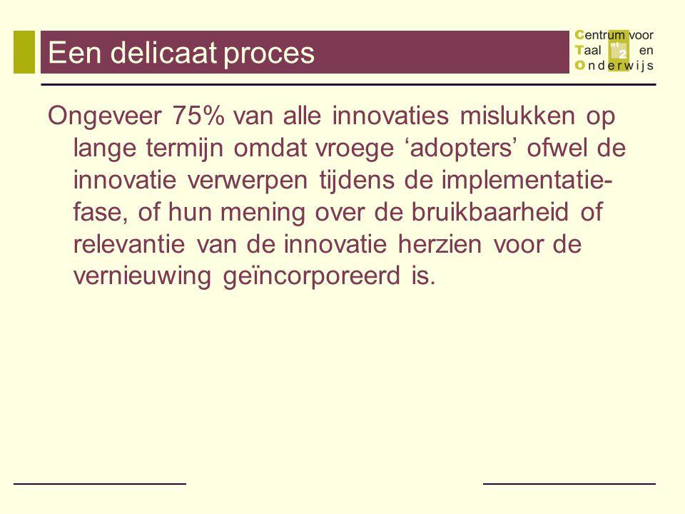 Monard, 2009 De grootste weerstanden waarop nagenoeg alle innovaties stuklopen zijn: nivellering kwaliteitsverlies werkdrukverhoging
