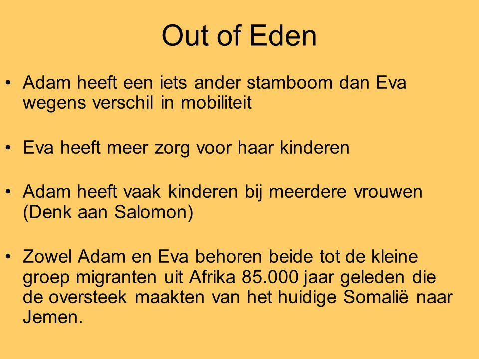 Out of Eden Adam heeft een iets ander stamboom dan Eva wegens verschil in mobiliteit Eva heeft meer zorg voor haar kinderen Adam heeft vaak kinderen b