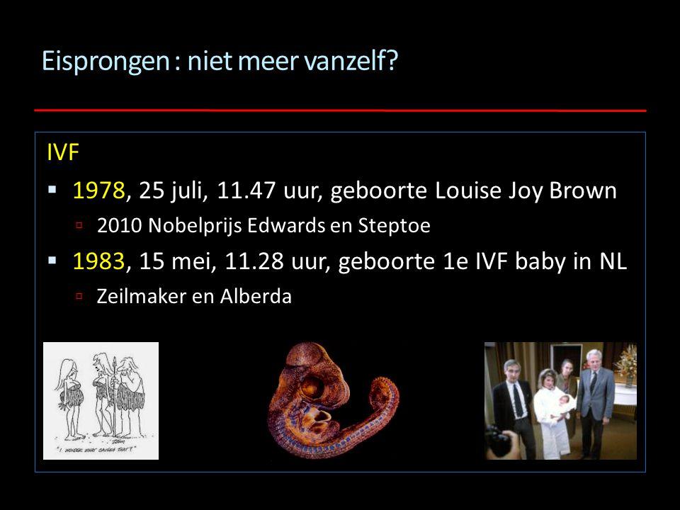 Zwangerschap en bevalling: kennis en/of begrip.