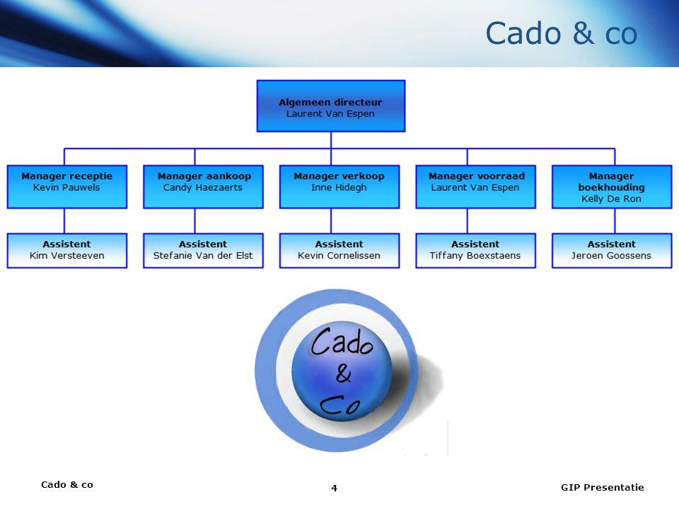 Cado & co GIP Presentatie 5 Boekhouding Omschrijving:  factureren  regelen en opvolgen van de betalingen  werken met boekhoudprogramma BOB Taken:  financieel klassement verzorgen  verkoopfacturen opstellen  invullen van dagboeken  betalingsopdrachten opstellen