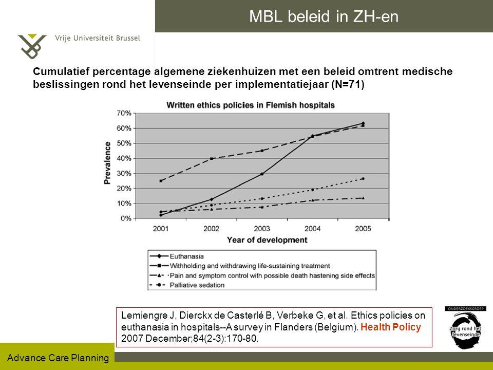Advance Care Planning MBL beleid in ZH-en Cumulatief percentage algemene ziekenhuizen met een beleid omtrent medische beslissingen rond het levenseinde per implementatiejaar (N=71) Lemiengre J, Dierckx de Casterlé B, Verbeke G, et al.