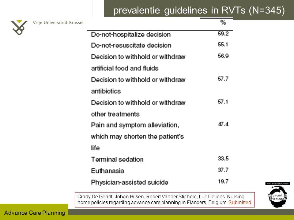 Advance Care Planning prevalentie guidelines in RVTs (N=345) Cindy De Gendt, Johan Bilsen, Robert Vander Stichele, Luc Deliens.
