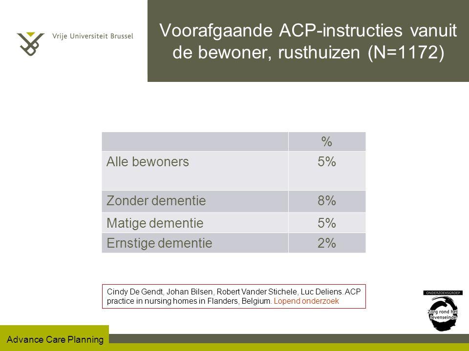 Advance Care Planning Voorafgaande ACP-instructies vanuit de bewoner, rusthuizen (N=1172) % Alle bewoners5% Zonder dementie8% Matige dementie5% Ernstige dementie2% Cindy De Gendt, Johan Bilsen, Robert Vander Stichele, Luc Deliens.