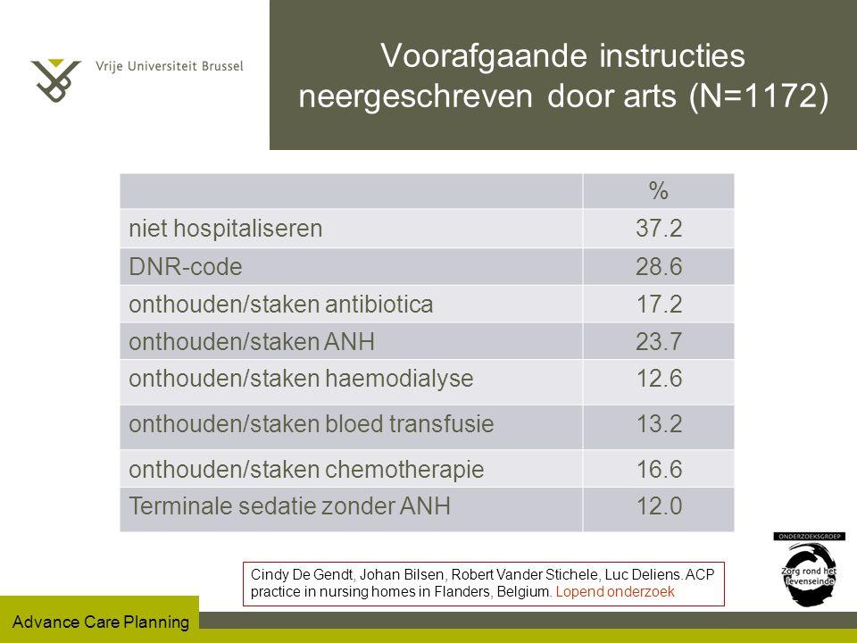 Advance Care Planning Voorafgaande instructies neergeschreven door arts (N=1172) % niet hospitaliseren37.2 DNR-code28.6 onthouden/staken antibiotica17.2 onthouden/staken ANH23.7 onthouden/staken haemodialyse12.6 onthouden/staken bloed transfusie13.2 onthouden/staken chemotherapie16.6 Terminale sedatie zonder ANH12.0 Cindy De Gendt, Johan Bilsen, Robert Vander Stichele, Luc Deliens.