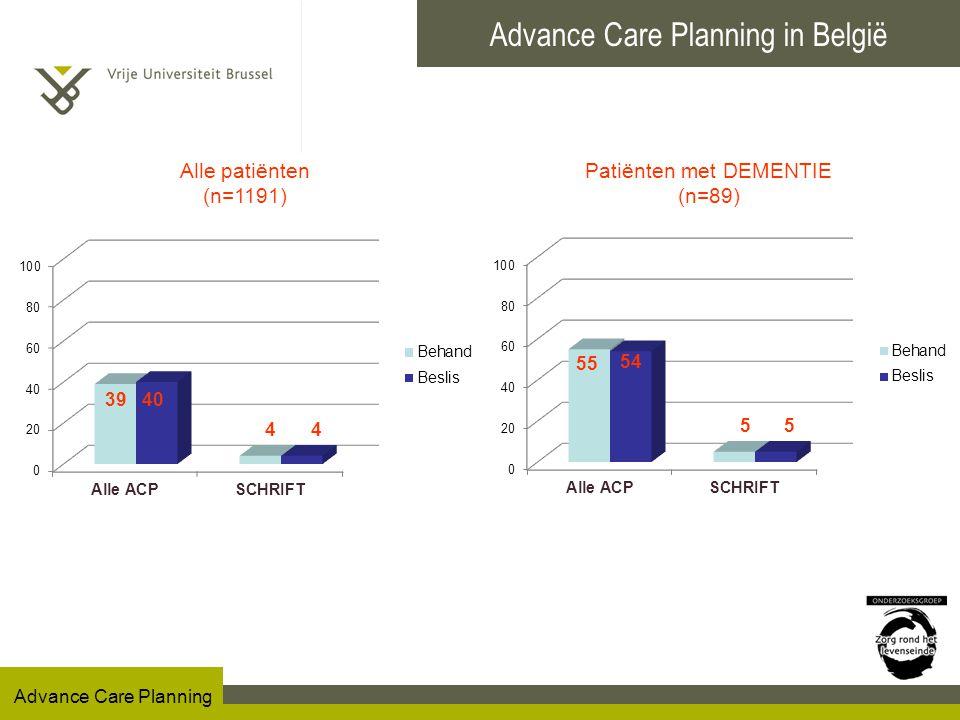 Advance Care Planning Advance Care Planning in België Alle patiënten (n=1191) Patiënten met DEMENTIE (n=89)