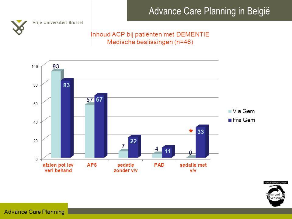 Advance Care Planning Advance Care Planning in België Inhoud ACP bij patiënten met DEMENTIE Medische beslissingen (n=46) *