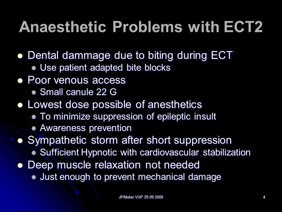 JPMulier VVP 29 09 200915 Post ECT Care Treat headache with simple analgesics or intra nasal sumatriptan.