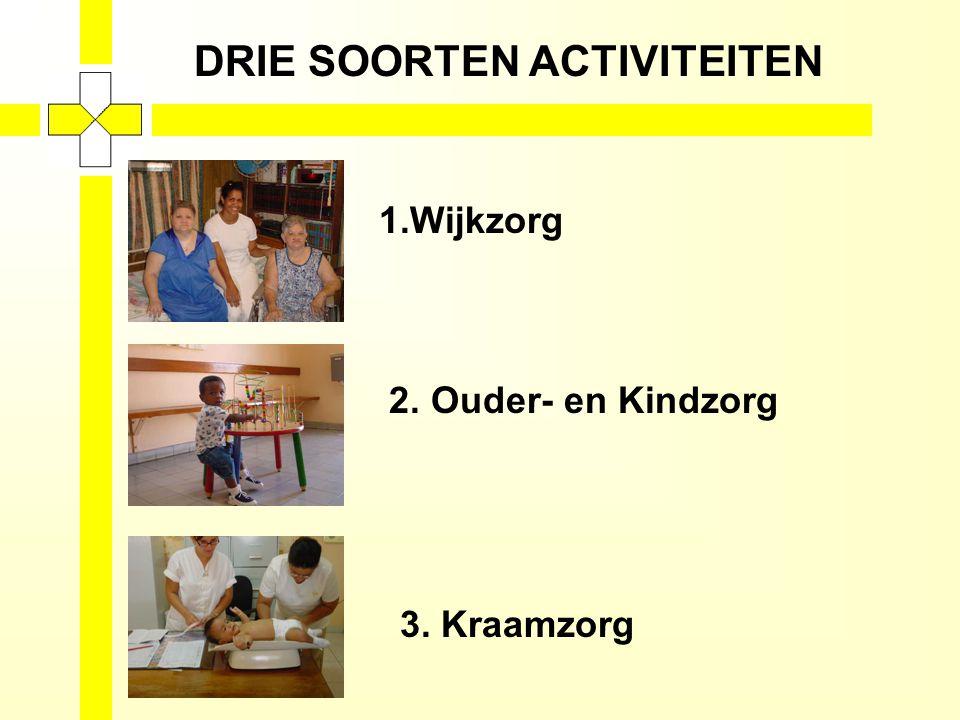 DRIE SOORTEN ACTIVITEITEN 1.Wijkzorg 2. Ouder- en Kindzorg 3. Kraamzorg