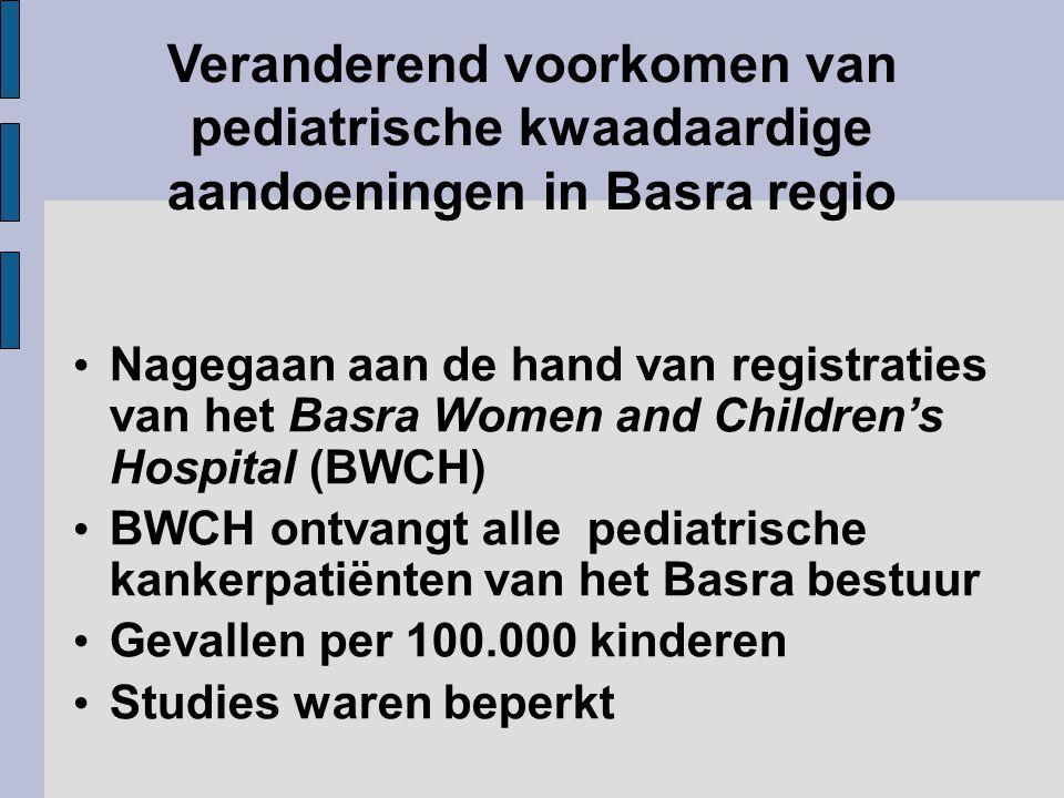 Veranderend voorkomen van pediatrische kwaadaardige aandoeningen in Basra regio Nagegaan aan de hand van registraties van het Basra Women and Children's Hospital (BWCH) BWCH ontvangt alle pediatrische kankerpatiënten van het Basra bestuur Gevallen per 100.000 kinderen Studies waren beperkt