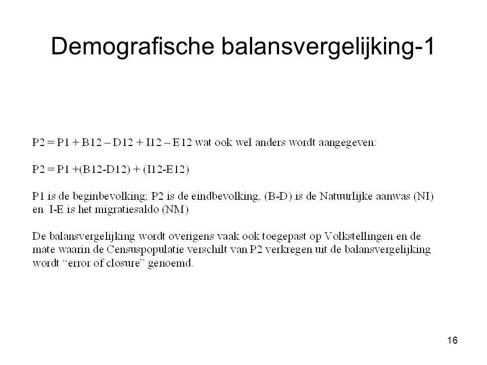 16 Demografische balansvergelijking-1