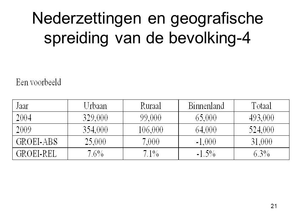 21 Nederzettingen en geografische spreiding van de bevolking-4