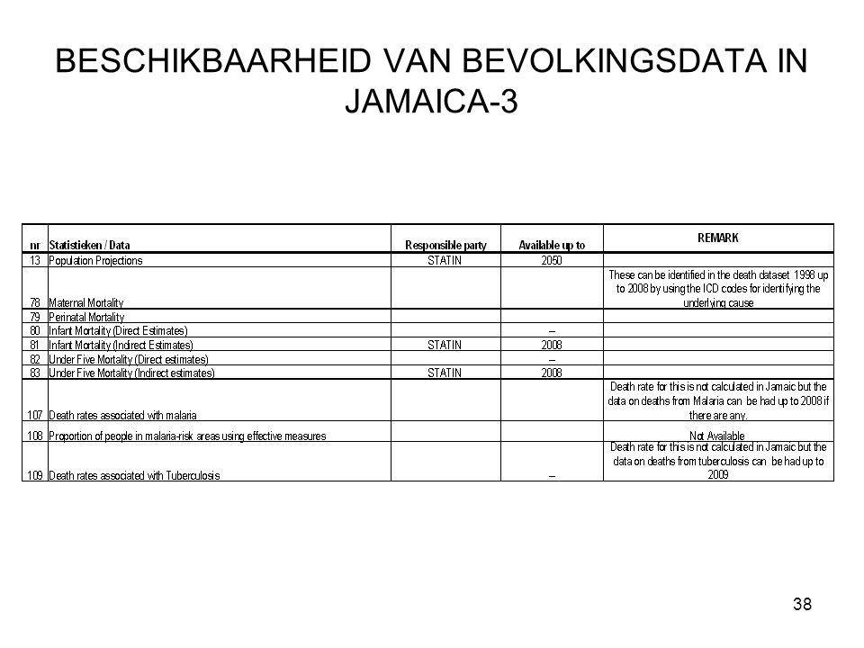 38 BESCHIKBAARHEID VAN BEVOLKINGSDATA IN JAMAICA-3