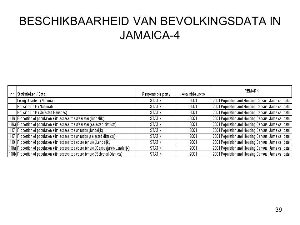 39 BESCHIKBAARHEID VAN BEVOLKINGSDATA IN JAMAICA-4