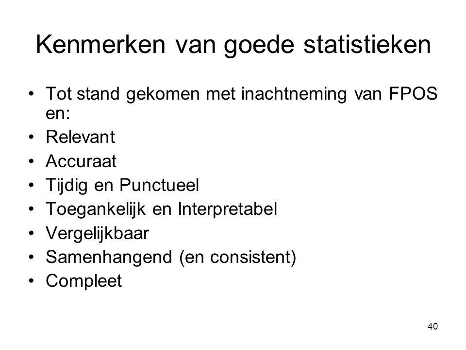 40 Kenmerken van goede statistieken Tot stand gekomen met inachtneming van FPOS en: Relevant Accuraat Tijdig en Punctueel Toegankelijk en Interpretabe