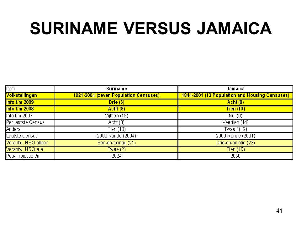 41 SURINAME VERSUS JAMAICA