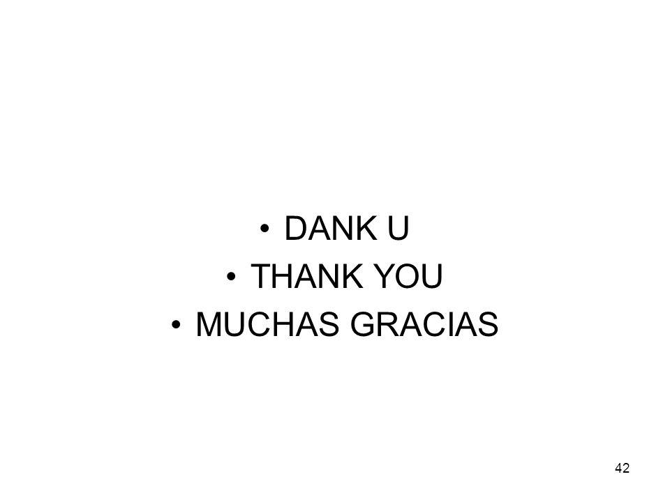 42 DANK U THANK YOU MUCHAS GRACIAS