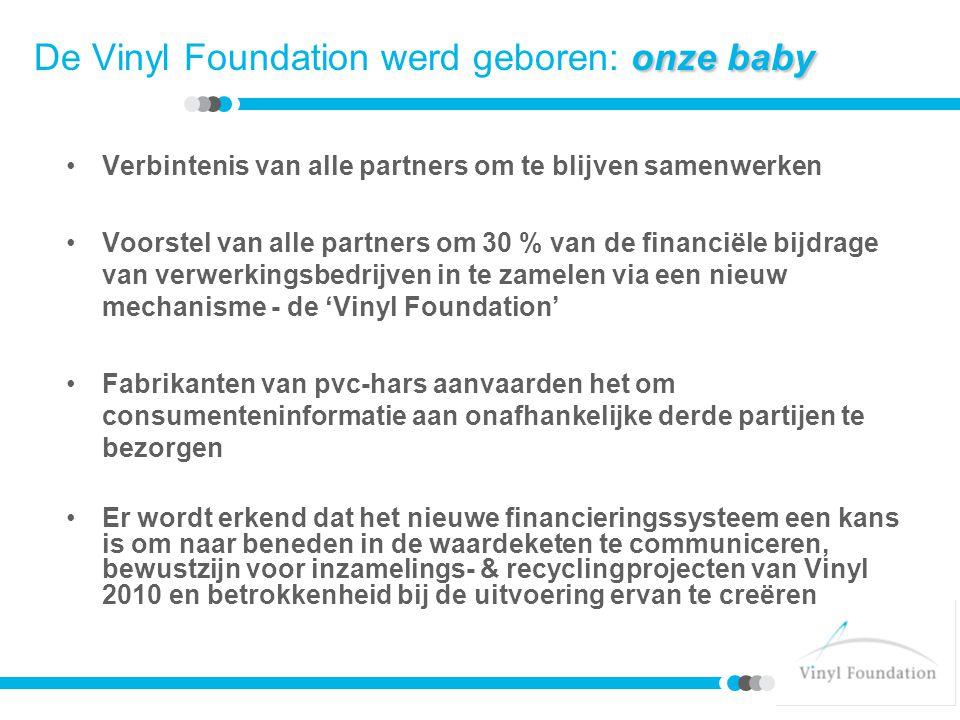 onze baby De Vinyl Foundation werd geboren: onze baby Verbintenis van alle partners om te blijven samenwerken Voorstel van alle partners om 30 % van de financiële bijdrage van verwerkingsbedrijven in te zamelen via een nieuw mechanisme - de 'Vinyl Foundation' Fabrikanten van pvc-hars aanvaarden het om consumenteninformatie aan onafhankelijke derde partijen te bezorgen Er wordt erkend dat het nieuwe financieringssysteem een kans is om naar beneden in de waardeketen te communiceren, bewustzijn voor inzamelings- & recyclingprojecten van Vinyl 2010 en betrokkenheid bij de uitvoering ervan te creëren