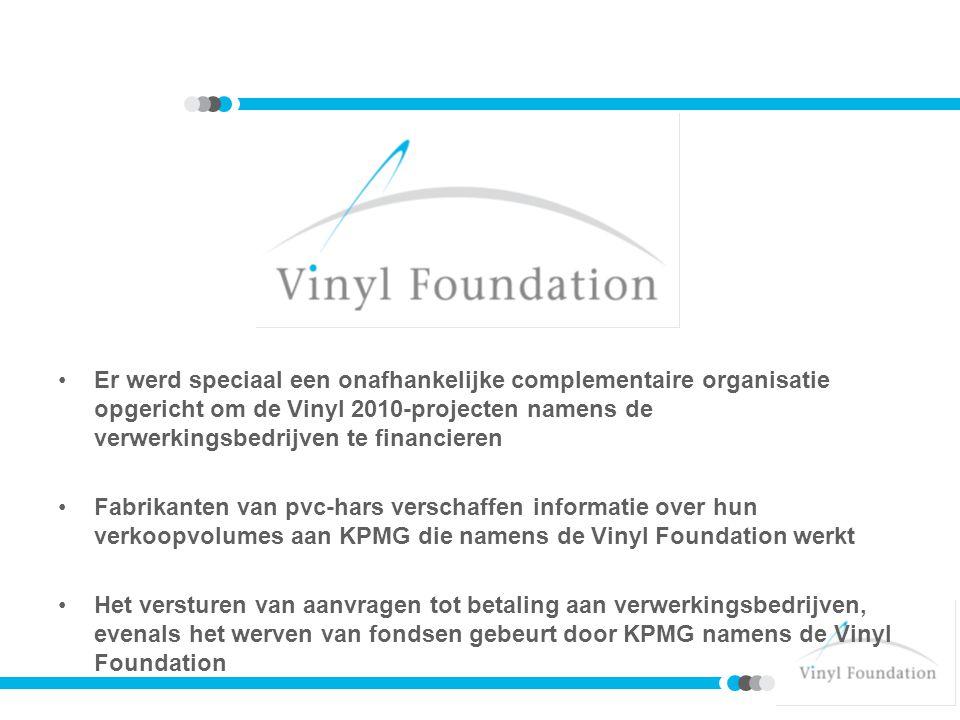 Er werd speciaal een onafhankelijke complementaire organisatie opgericht om de Vinyl 2010-projecten namens de verwerkingsbedrijven te financieren Fabrikanten van pvc-hars verschaffen informatie over hun verkoopvolumes aan KPMG die namens de Vinyl Foundation werkt Het versturen van aanvragen tot betaling aan verwerkingsbedrijven, evenals het werven van fondsen gebeurt door KPMG namens de Vinyl Foundation