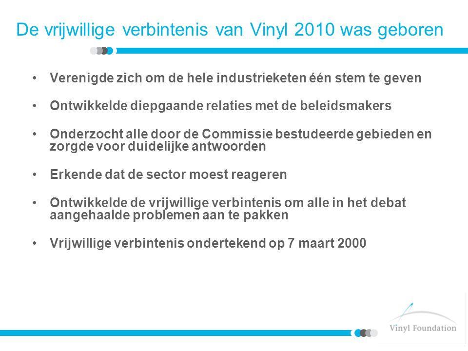 De vrijwillige verbintenis van Vinyl 2010 was geboren Verenigde zich om de hele industrieketen één stem te geven Ontwikkelde diepgaande relaties met de beleidsmakers Onderzocht alle door de Commissie bestudeerde gebieden en zorgde voor duidelijke antwoorden Erkende dat de sector moest reageren Ontwikkelde de vrijwillige verbintenis om alle in het debat aangehaalde problemen aan te pakken Vrijwillige verbintenis ondertekend op 7 maart 2000