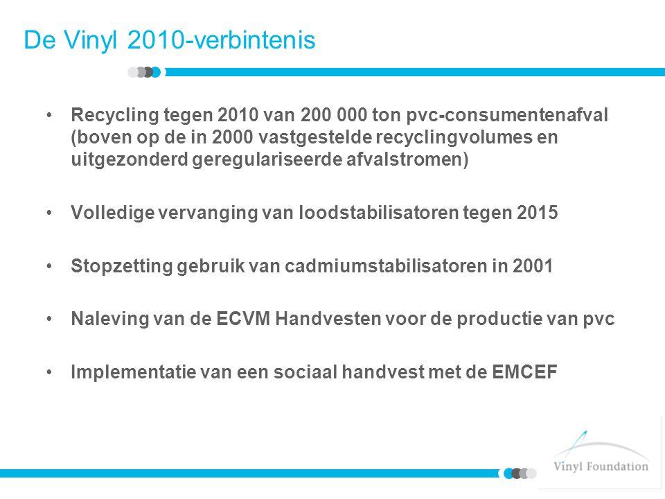 De Vinyl 2010-verbintenis Recycling tegen 2010 van 200 000 ton pvc-consumentenafval (boven op de in 2000 vastgestelde recyclingvolumes en uitgezonderd geregulariseerde afvalstromen) Volledige vervanging van loodstabilisatoren tegen 2015 Stopzetting gebruik van cadmiumstabilisatoren in 2001 Naleving van de ECVM Handvesten voor de productie van pvc Implementatie van een sociaal handvest met de EMCEF