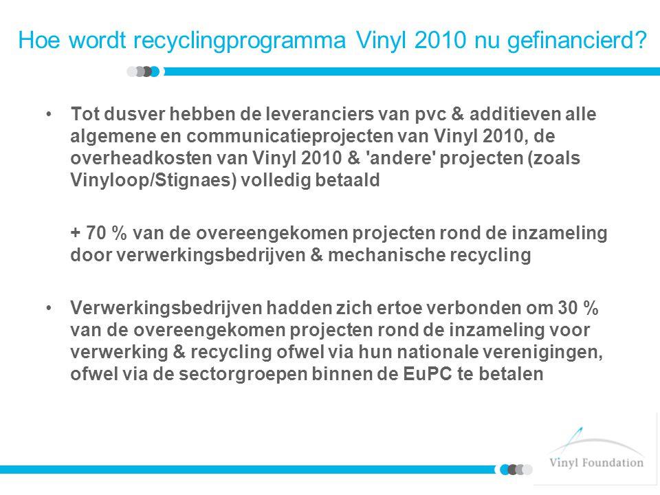 Vinyl 2010 werkt Doelscenario