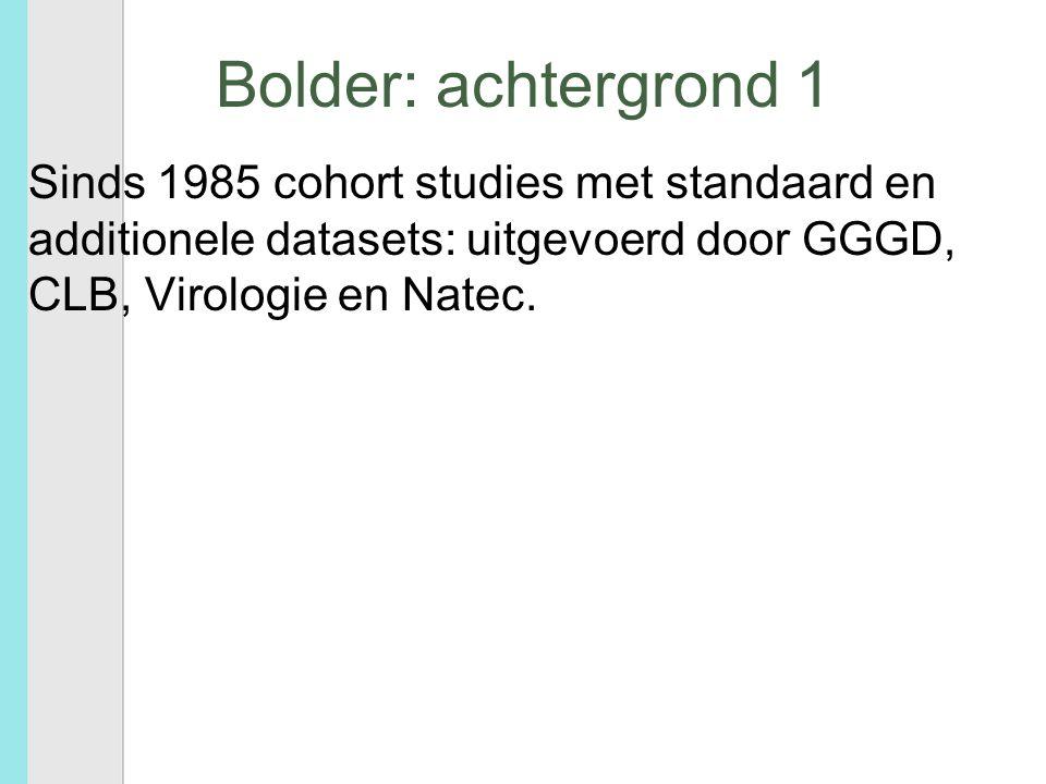 Bolder: achtergrond 1 Sinds 1985 cohort studies met standaard en additionele datasets: uitgevoerd door GGGD, CLB, Virologie en Natec.