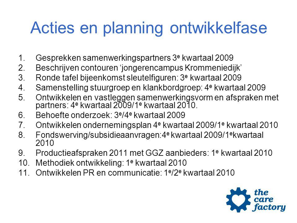 Acties en planning ontwikkelfase 1.Gesprekken samenwerkingspartners 3 e kwartaal 2009 2.Beschrijven contouren 'jongerencampus Krommeniedijk' 3.Ronde t