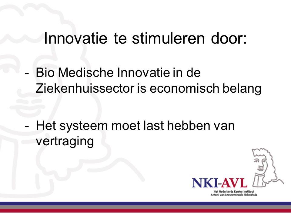 Innovatie te stimuleren door: -Bio Medische Innovatie in de Ziekenhuissector is economisch belang -Het systeem moet last hebben van vertraging