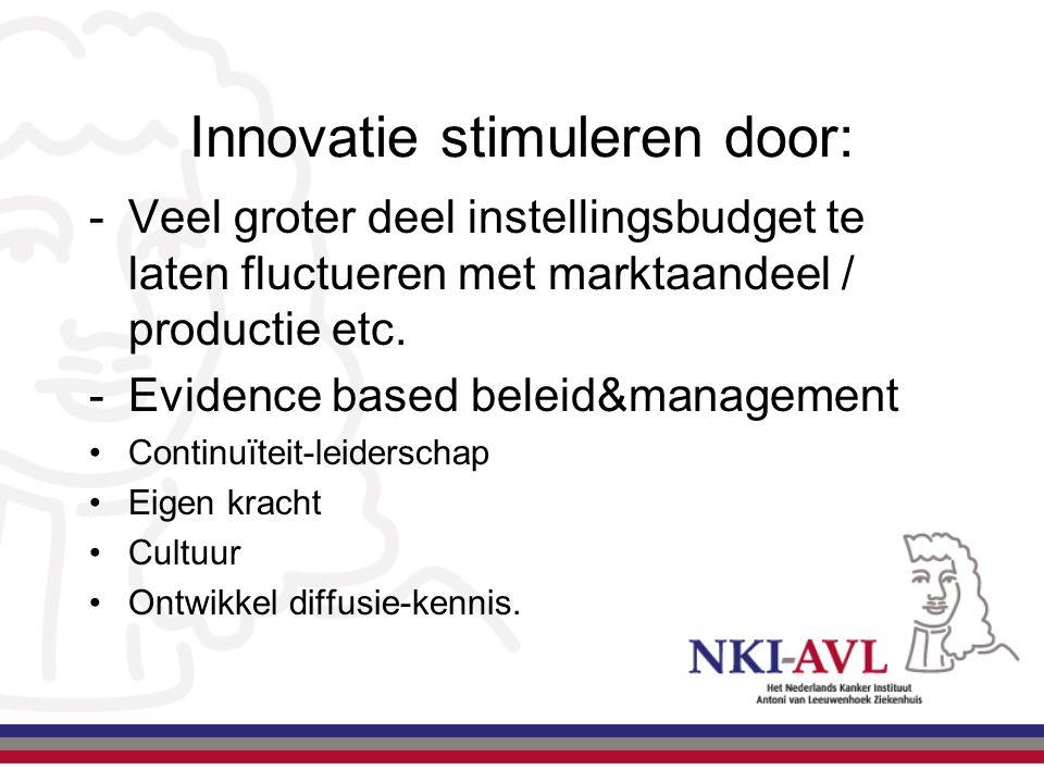 Innovatie stimuleren door: -Veel groter deel instellingsbudget te laten fluctueren met marktaandeel / productie etc. -Evidence based beleid&management