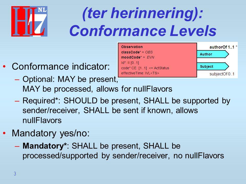 II (geen nullFlavor) Twee toepassingen: 1.Root bevat de identificatie van het ID Mechanisme (bijv.