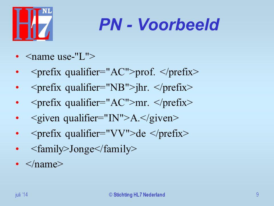 PN - Voorbeeld prof. jhr. mr. A. de Jonge juli '149 © Stichting HL7 Nederland