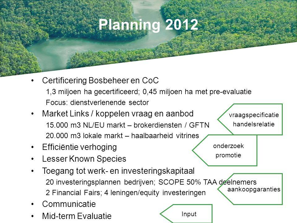 Planning 2012 Certificering Bosbeheer en CoC 1,3 miljoen ha gecertificeerd; 0,45 miljoen ha met pre-evaluatie Focus: dienstverlenende sector Market Links / koppelen vraag en aanbod 15.000 m3 NL/EU markt – brokerdiensten / GFTN 20.000 m3 lokale markt – haalbaarheid vitrines Efficiëntie verhoging Lesser Known Species Toegang tot werk- en investeringskapitaal 20 investeringsplannen bedrijven; SCOPE 50% TAA deelnemers 2 Financial Fairs; 4 leningen/equity investeringen Communicatie Mid-term Evaluatie vraagspecificatie handelsrelatie onderzoek promotie aankoopgaranties Input