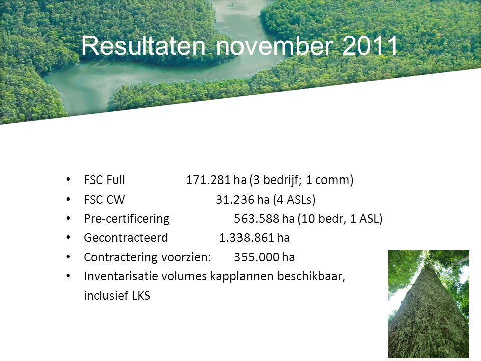 Resultaten november 2011 FSC Full 171.281 ha (3 bedrijf; 1 comm) FSC CW 31.236 ha (4 ASLs) Pre-certificering 563.588 ha (10 bedr, 1 ASL) Gecontracteer