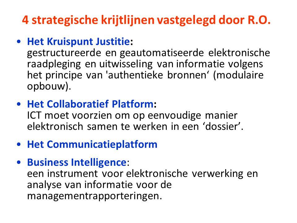 4 strategische krijtlijnen vastgelegd door R.O. Het Kruispunt Justitie: gestructureerde en geautomatiseerde elektronische raadpleging en uitwisseling