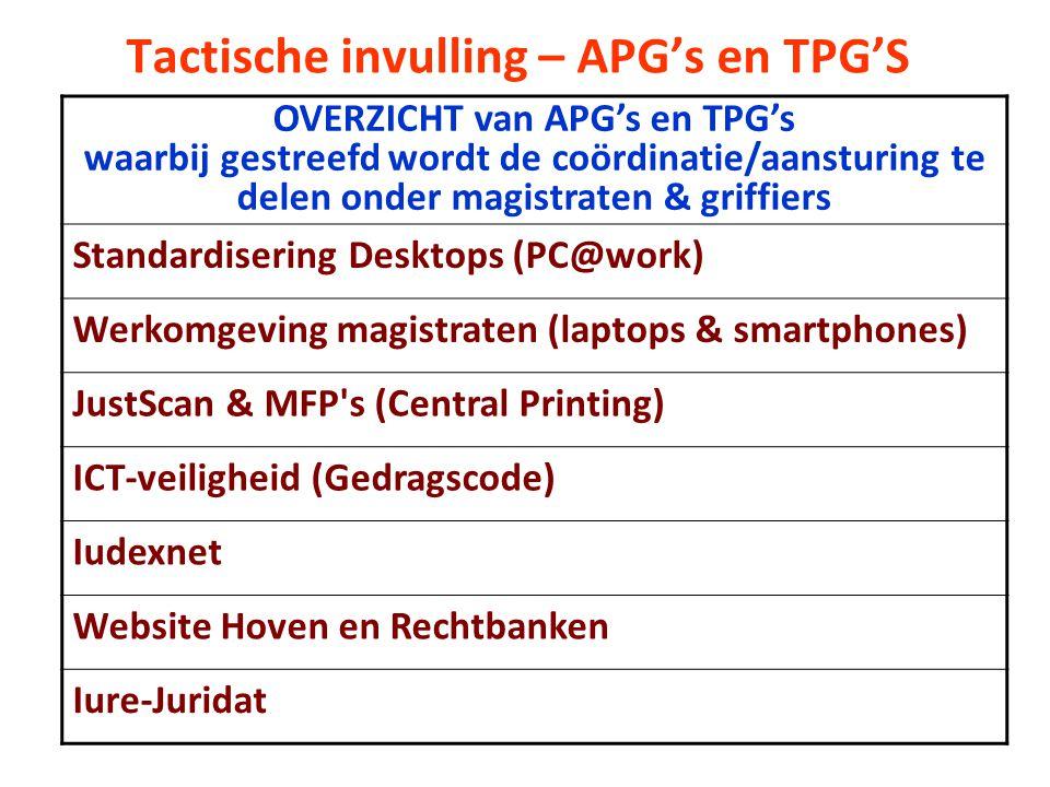 Tactische invulling – APG's en TPG'S OVERZICHT van APG's en TPG's waarbij gestreefd wordt de coördinatie/aansturing te delen onder magistraten & griffiers Standardisering Desktops (PC@work) Werkomgeving magistraten (laptops & smartphones) JustScan & MFP s (Central Printing) ICT-veiligheid (Gedragscode) Iudexnet Website Hoven en Rechtbanken Iure-Juridat