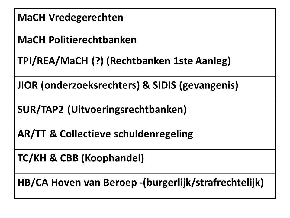 MaCH Vredegerechten MaCH Politierechtbanken TPI/REA/MaCH (?) (Rechtbanken 1ste Aanleg) JIOR (onderzoeksrechters) & SIDIS (gevangenis) SUR/TAP2 (Uitvoeringsrechtbanken) AR/TT & Collectieve schuldenregeling TC/KH & CBB (Koophandel) HB/CA Hoven van Beroep -(burgerlijk/strafrechtelijk)
