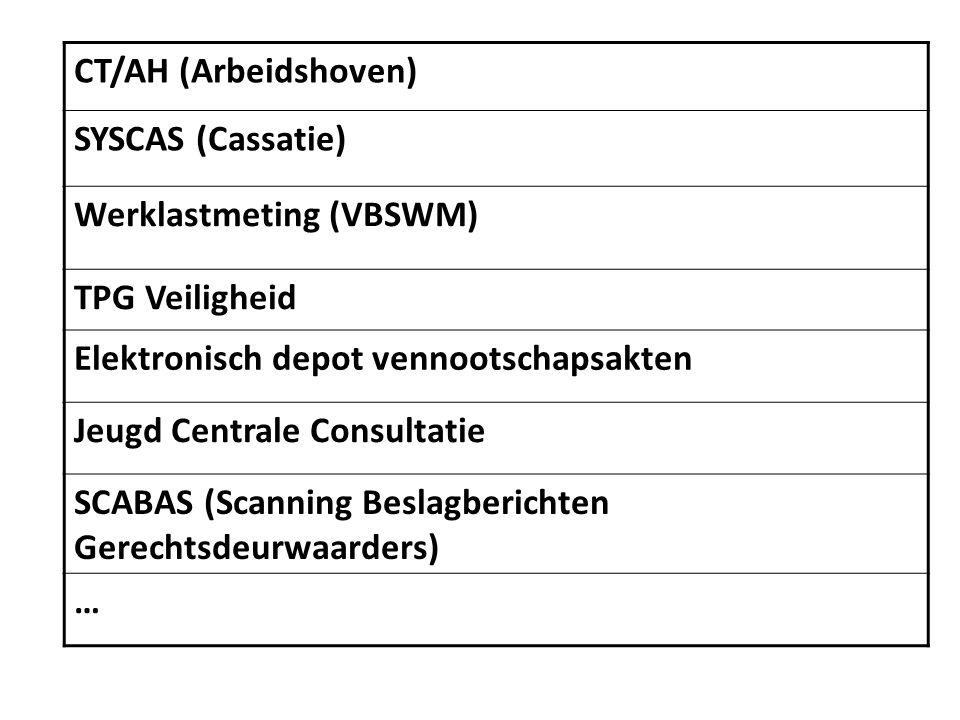 CT/AH (Arbeidshoven) SYSCAS (Cassatie) Werklastmeting (VBSWM) TPG Veiligheid Elektronisch depot vennootschapsakten Jeugd Centrale Consultatie SCABAS (Scanning Beslagberichten Gerechtsdeurwaarders) …