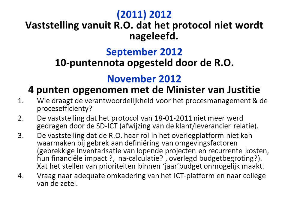 (2011) 2012 Vaststelling vanuit R.O. dat het protocol niet wordt nageleefd. September 2012 10-puntennota opgesteld door de R.O. November 2012 4 punten
