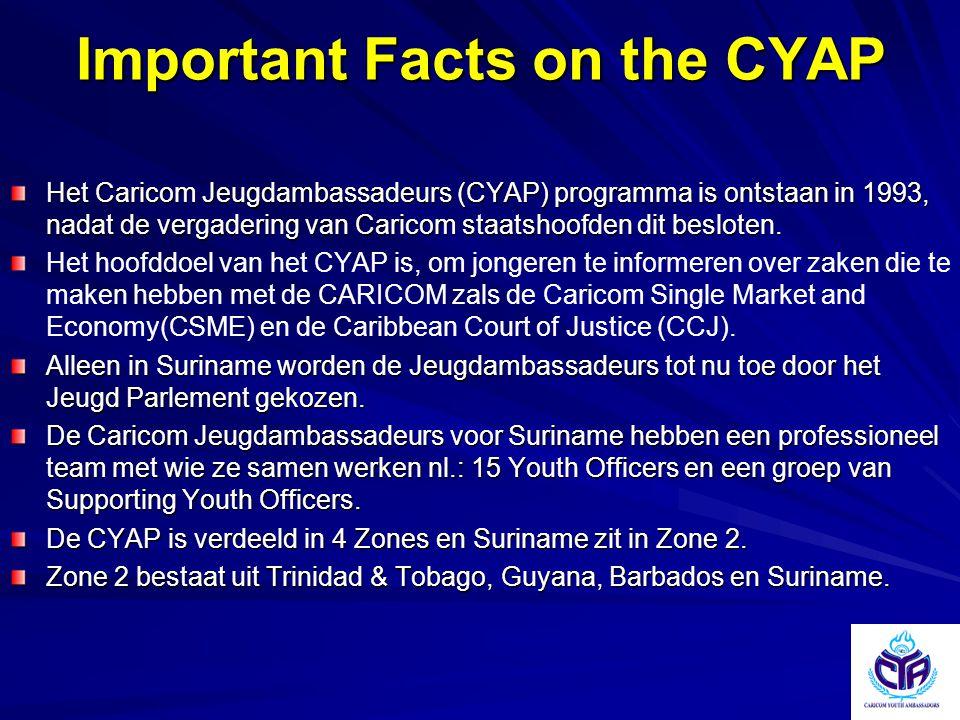 Important Facts on the CYAP Het Caricom Jeugdambassadeurs (CYAP) programma is ontstaan in 1993, nadat de vergadering van Caricom staatshoofden dit bes