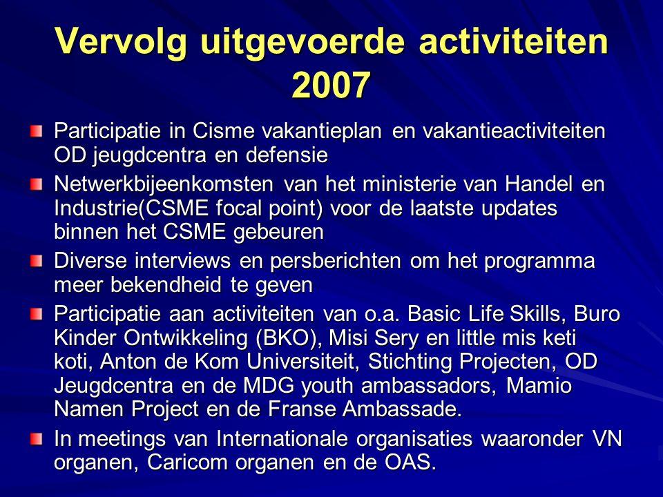 Vervolg uitgevoerde activiteiten 2007 Participatie in Cisme vakantieplan en vakantieactiviteiten OD jeugdcentra en defensie Netwerkbijeenkomsten van h