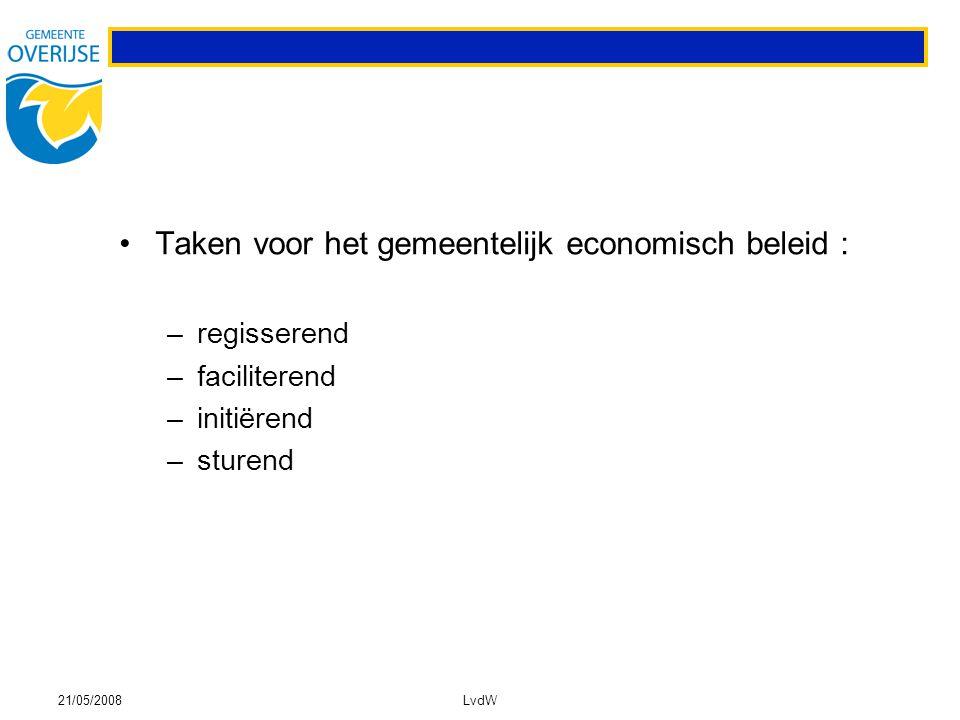 21/05/2008LvdW Taken voor het gemeentelijk economisch beleid : –regisserend –faciliterend –initiërend –sturend