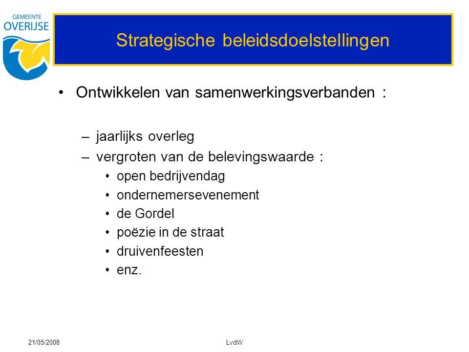 21/05/2008LvdW Strategische beleidsdoelstellingen Ontwikkelen van samenwerkingsverbanden : –jaarlijks overleg –vergroten van de belevingswaarde : open
